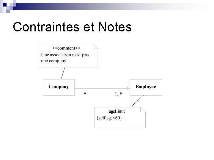 Contraintes et Notes