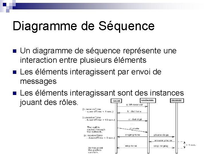 Diagramme de Séquence n n n Un diagramme de séquence représente une interaction entre