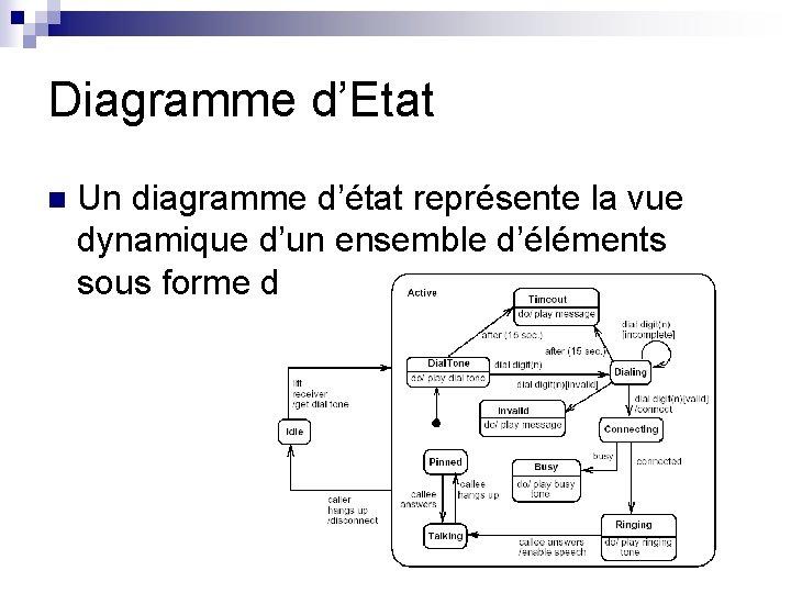 Diagramme d'Etat n Un diagramme d'état représente la vue dynamique d'un ensemble d'éléments sous