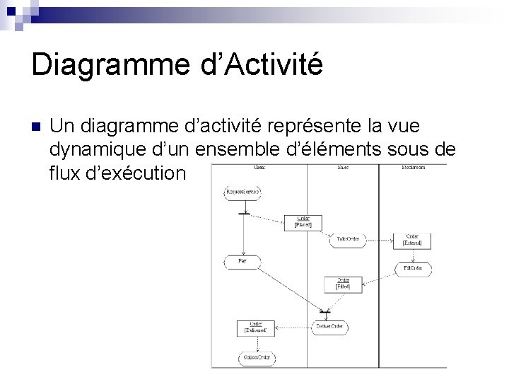 Diagramme d'Activité n Un diagramme d'activité représente la vue dynamique d'un ensemble d'éléments sous