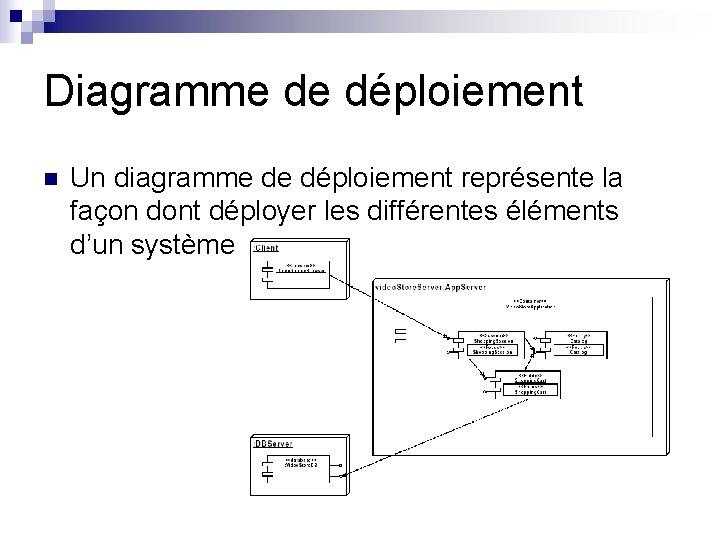 Diagramme de déploiement n Un diagramme de déploiement représente la façon dont déployer les