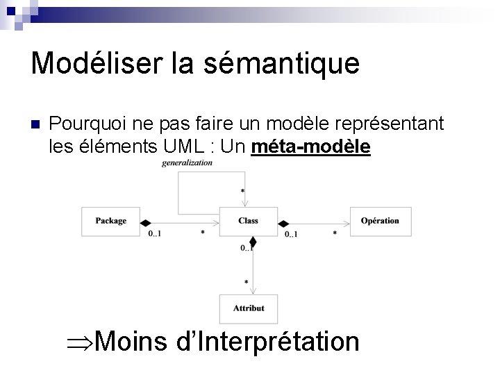 Modéliser la sémantique n Pourquoi ne pas faire un modèle représentant les éléments UML