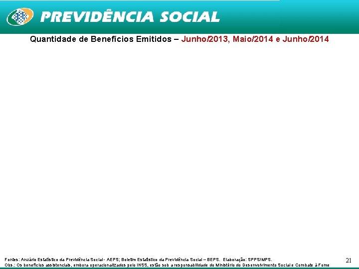 Quantidade de Benefícios Emitidos – Junho/2013, Maio/2014 e Junho/2014 Junho Fontes: Anuário Estatístico da