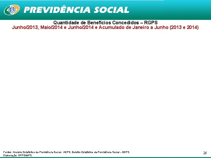Quantidade de Benefícios Concedidos – RGPS Junho/2013, Maio/2014 e Junho/2014 e Acumulado de Janeiro