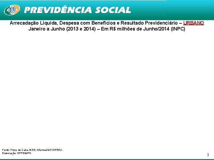 Arrecadação Líquida, Despesa com Benefícios e Resultado Previdenciário – URBANO Janeiro a Junho (2013