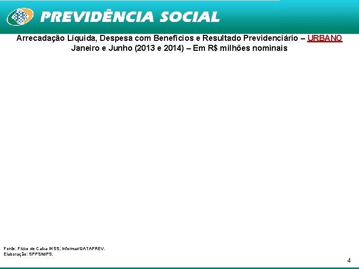 Arrecadação Líquida, Despesa com Benefícios e Resultado Previdenciário – URBANO Janeiro e Junho (2013