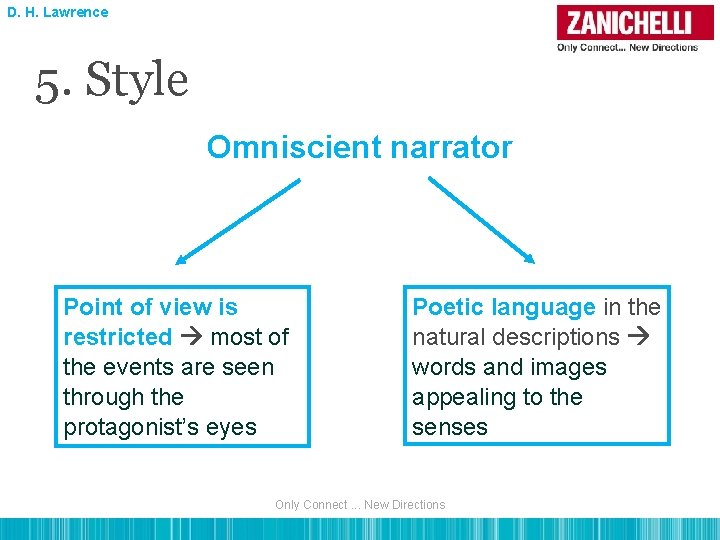 D. H. Lawrence 5. Style Omniscient narrator Point of view is restricted most of