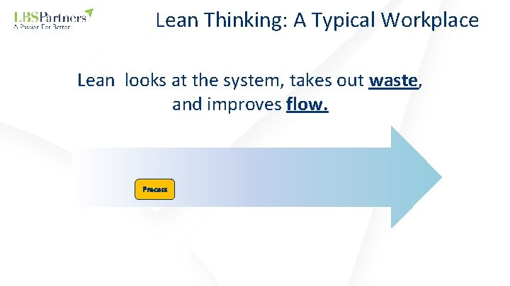 Lean Thinking: A Typical Workplace Lean looks at the system, takes out waste, and