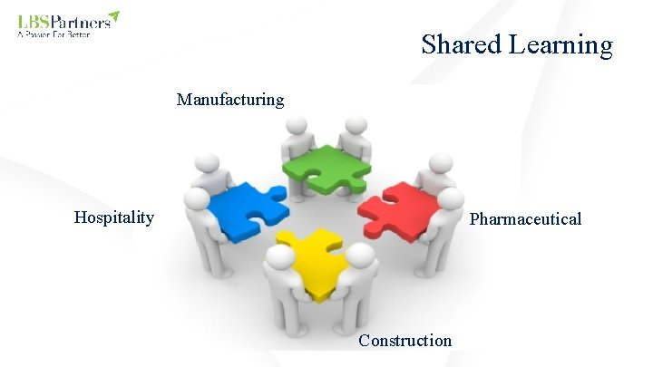 Shared Learning Manufacturing Hospitality Pharmaceutical Construction