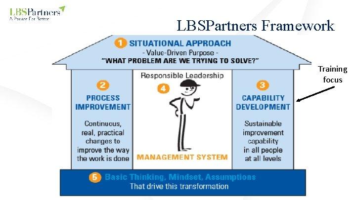LBSPartners Framework Training focus