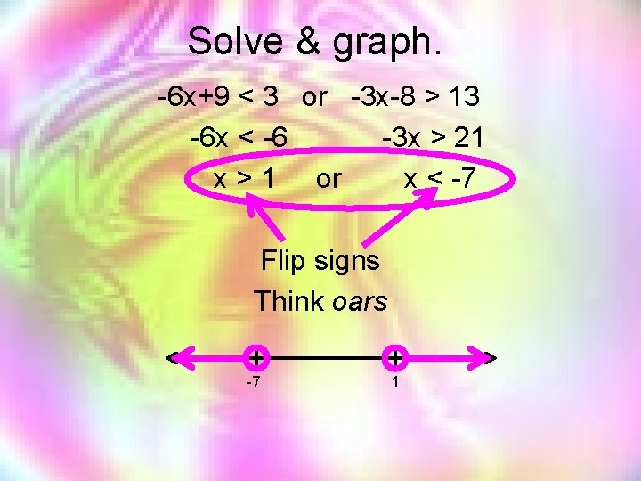 Solve & graph. -6 x+9 < 3 or -3 x-8 > 13 -6 x