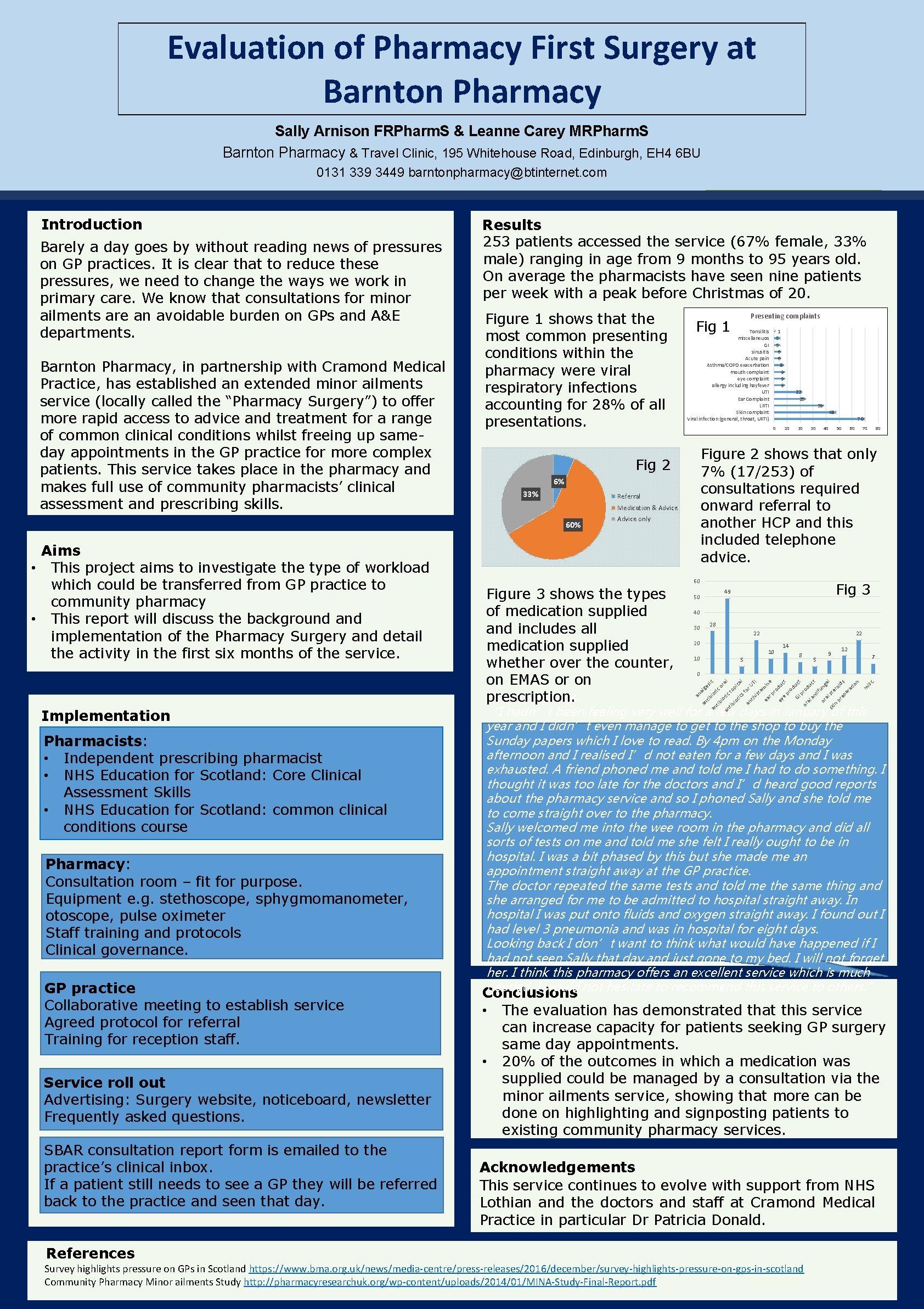 Evaluation of Pharmacy First Surgery at Barnton Pharmacy Sally Arnison FRPharm. S & Leanne