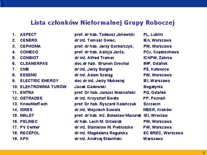 Lista członków Nieformalnej Grupy Roboczej 1. 2. 3. 4. 5. 6. 7. 8. 9.