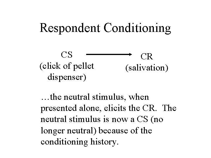 Respondent Conditioning CS (click of pellet dispenser) CR (salivation) …the neutral stimulus, when presented