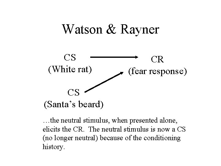 Watson & Rayner CS (White rat) CR (fear response) CS (Santa's beard) …the neutral