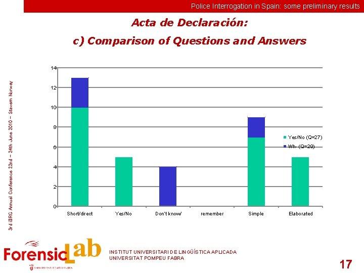 Police Interrogation in Spain: some preliminary results Acta de Declaración: c) Comparison of Questions