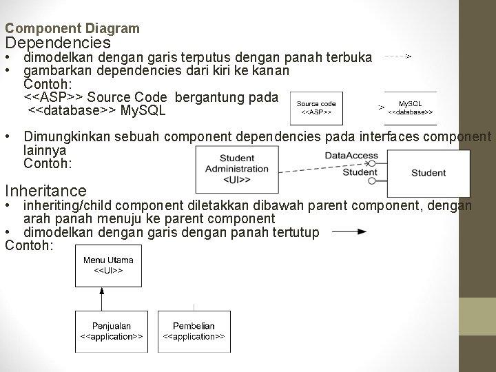 Component Diagram Dependencies • dimodelkan dengan garis terputus dengan panah terbuka • gambarkan dependencies