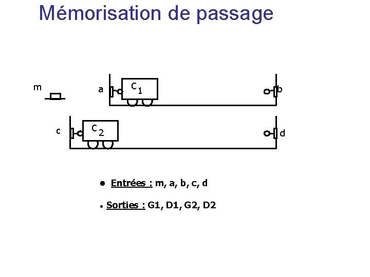 Mémorisation de passage m a c C 1 C 2 d • Entrées :