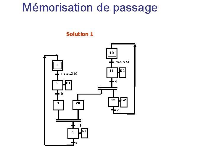 Mémorisation de passage Solution 1 10 m. c. a. X 1 1 2 D