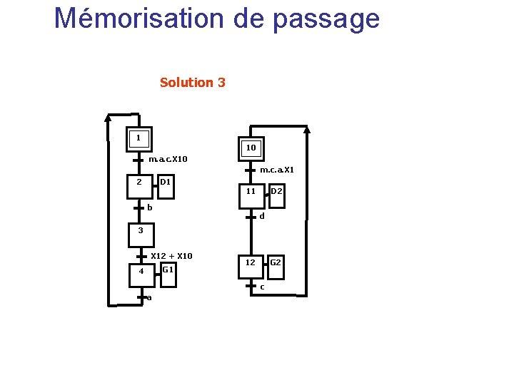 Mémorisation de passage Solution 3 1 10 m. a. c. X 10 m. c.