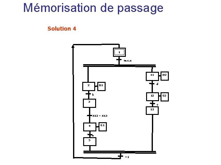 Mémorisation de passage Solution 4 1 m. c. a D 2 11 2 d