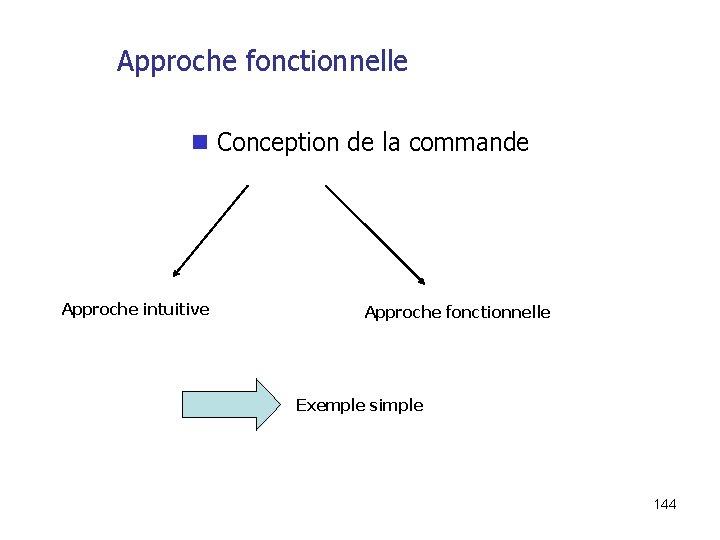 Approche fonctionnelle Conception de la commande Approche intuitive Approche fonctionnelle Exemple simple 144