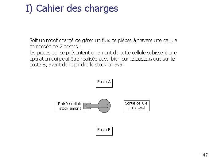 I) Cahier des charges Soit un robot chargé de gérer un flux de pièces