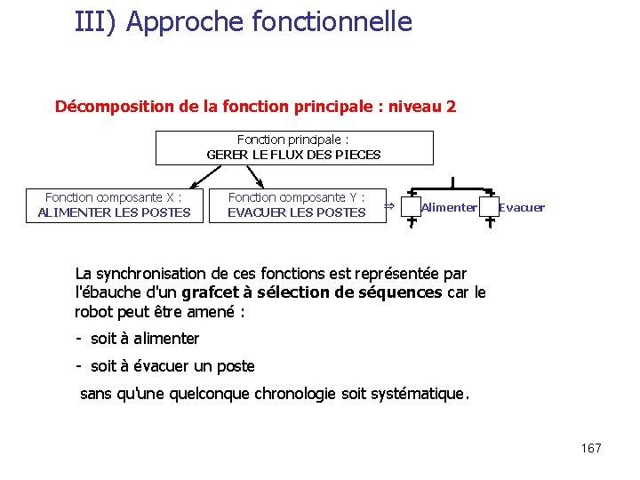 III) Approche fonctionnelle Décomposition de la fonction principale : niveau 2 Fonction principale :