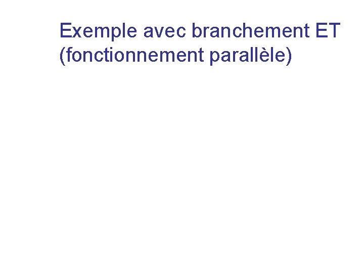 Exemple avec branchement ET (fonctionnement parallèle)