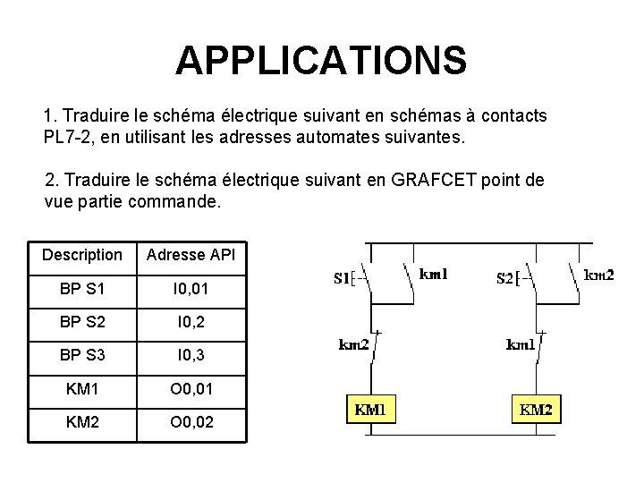 APPLICATIONS 1. Traduire le schéma électrique suivant en schémas à contacts PL 7 -2,