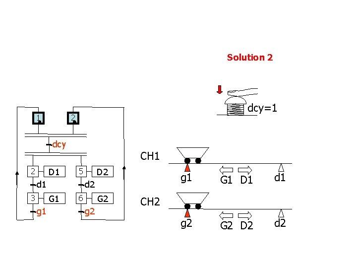 Solution 2 1 dcy=1 2 dcy D 1 2 CH 1 d 2 G