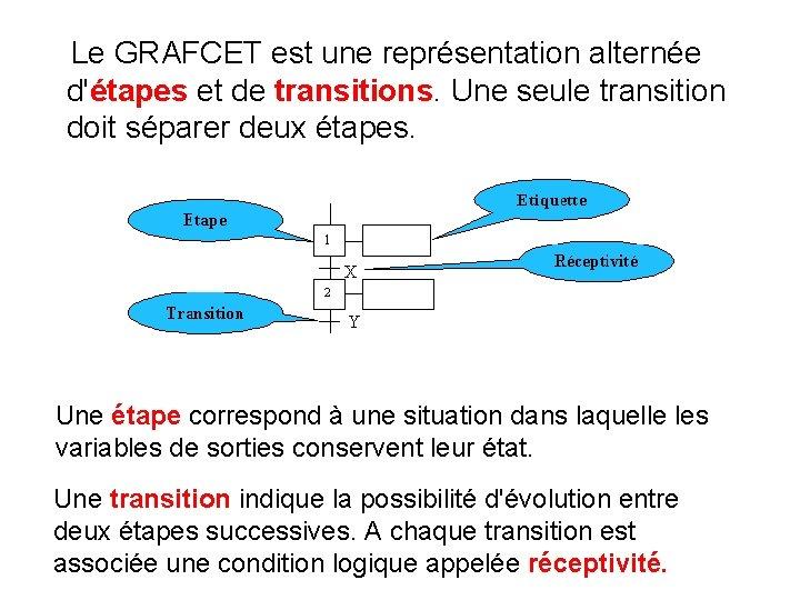 Le GRAFCET est une représentation alternée d'étapes et de transitions. Une seule transition