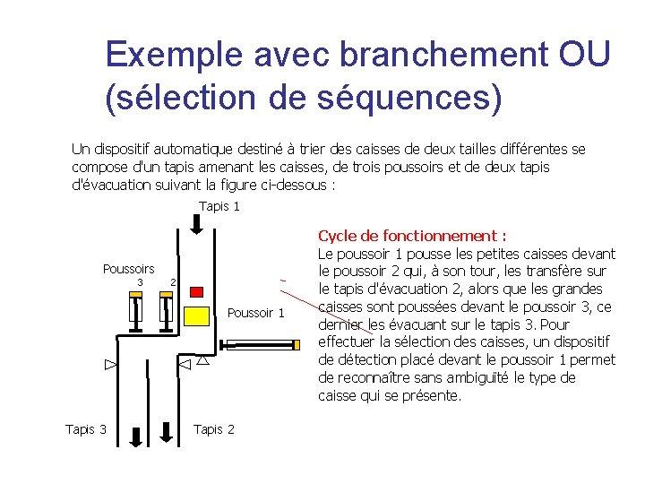 Exemple avec branchement OU (sélection de séquences) Un dispositif automatique destiné à trier des