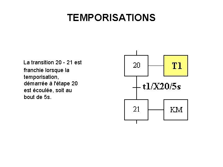 TEMPORISATIONS La transition 20 - 21 est franchie lorsque la temporisation, démarrée à l'étape