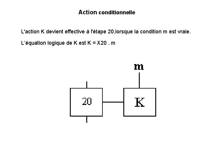 Action conditionnelle L'action K devient effective à l'étape 20, lorsque la condition m est