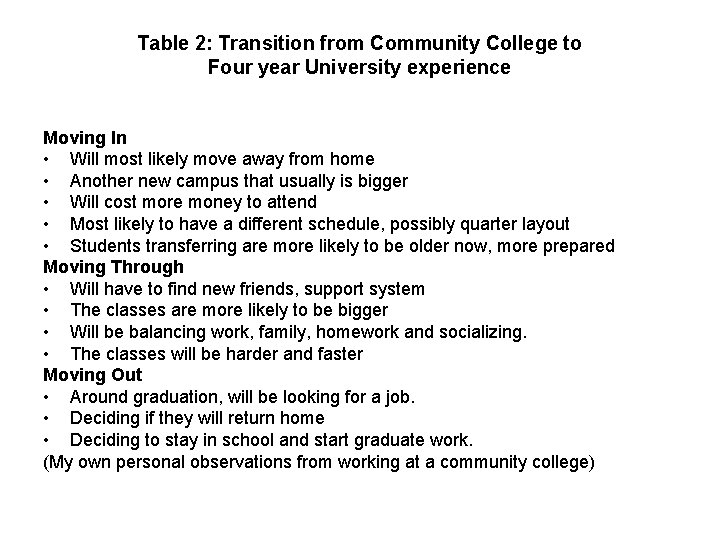 Table 2: Transition from Community College to Four year University experience Moving In •