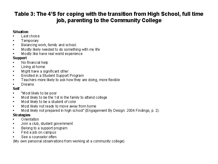 Table 3: The 4'S for coping with the transition from High School, full time