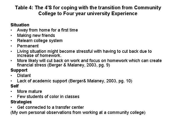 Table 4: The 4'S for coping with the transition from Community College to Four