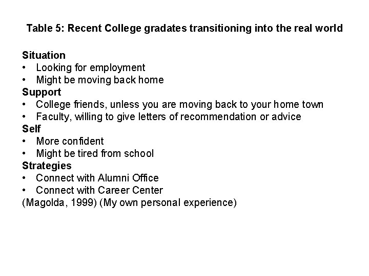Table 5: Recent College gradates transitioning into the real world Situation • Looking for