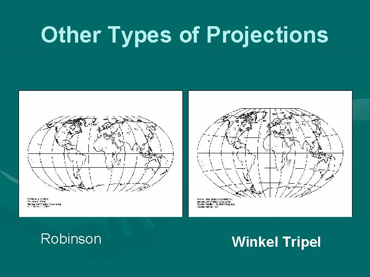 Other Types of Projections Robinson Winkel Tripel