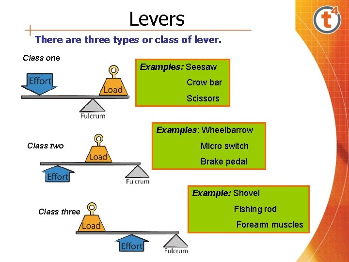 Levers There are three types or class of lever. Class one Examples: Seesaw Crow