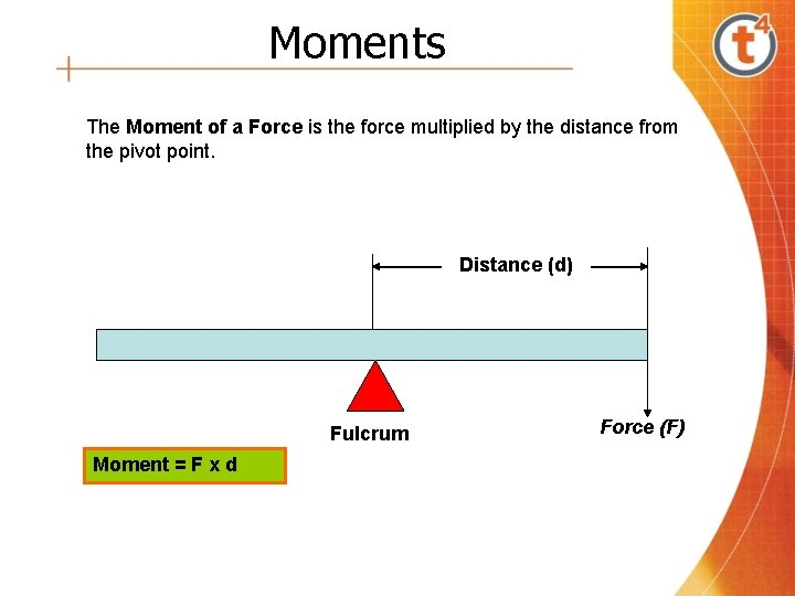 Moments The Moment of a Force is the force multiplied by the distance from