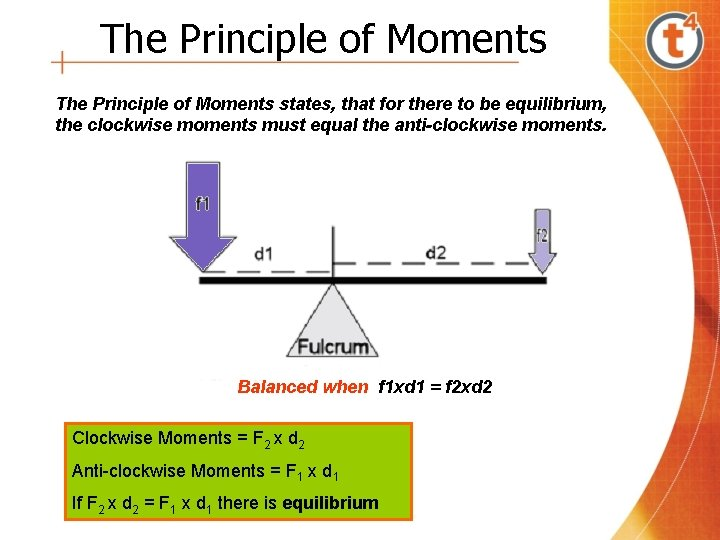 The Principle of Moments states, that for there to be equilibrium, the clockwise moments