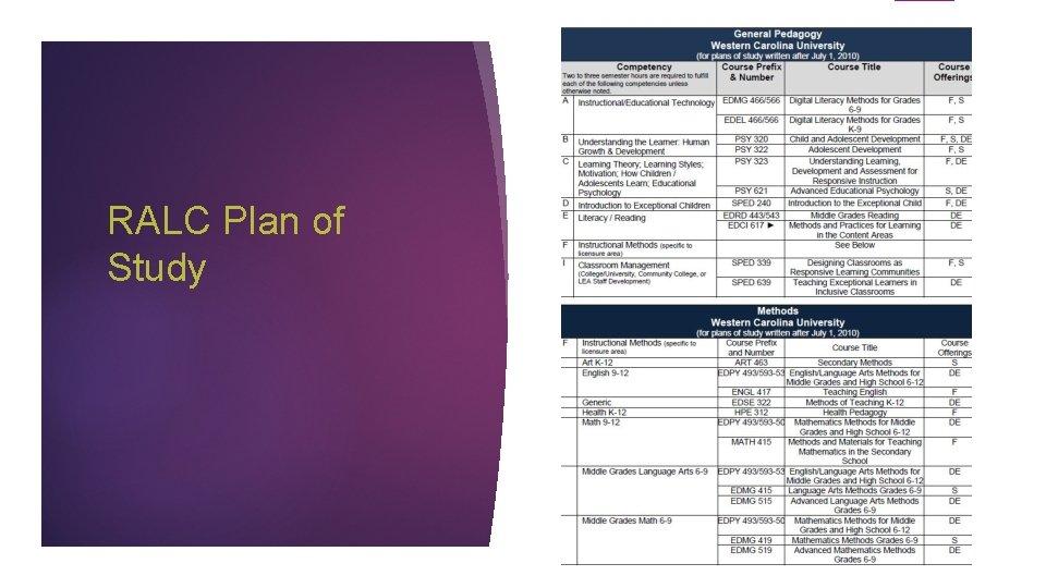 RALC Plan of Study