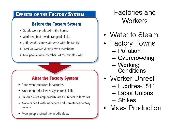 Factories and Workers • Water to Steam • Factory Towns – Pollution – Overcrowding