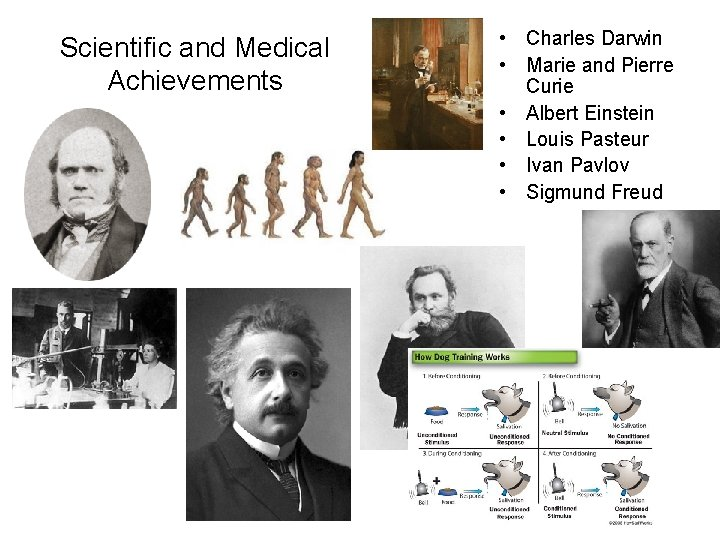 Scientific and Medical Achievements • Charles Darwin • Marie and Pierre Curie • Albert