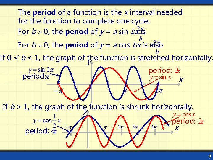 The period of a function is the x interval needed for the function to