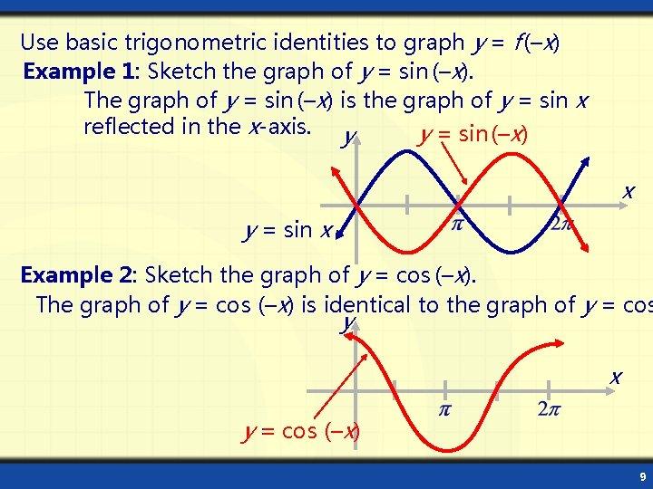 Use basic trigonometric identities to graph y = f (–x) Example 1: Sketch the