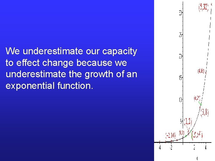 We underestimate our capacity to effect change because we underestimate the growth of an