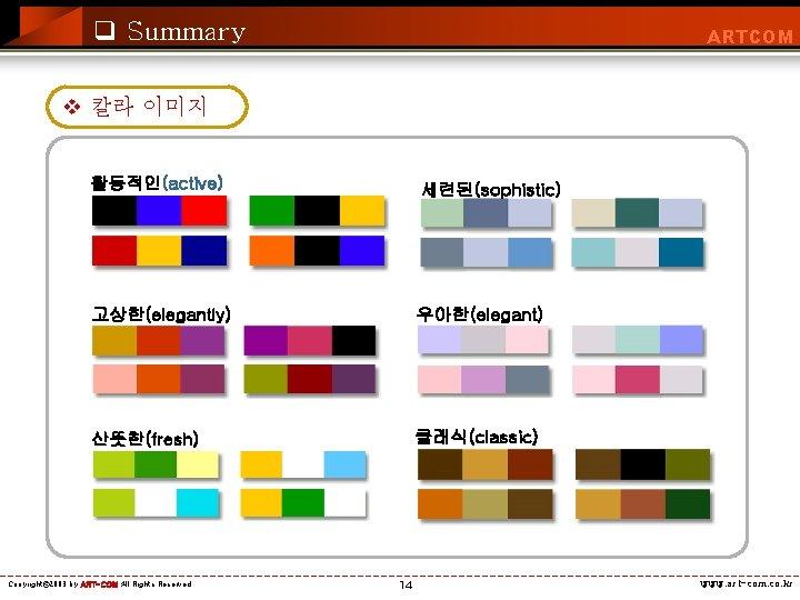 q Summary ARTCOM v 칼라 이미지 활동적인(active) 세련된(sophistic) 고상한(elegantly) 우아한(elegant) 산뜻한(fresh) 클래식(classic) Copyright© 2003